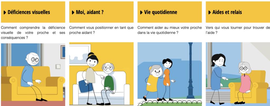 """Copie d'écran des pictogrammes explicatifs du site """"savoir aider"""""""